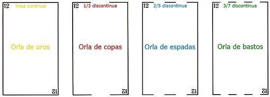 Baraja española - Wikipedia, la enciclopedia libre