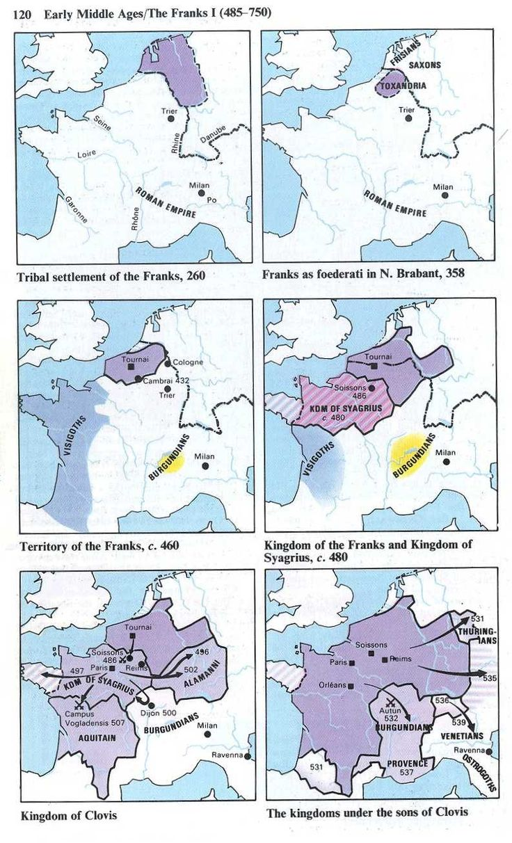 Frankish expansion 260-480 AD