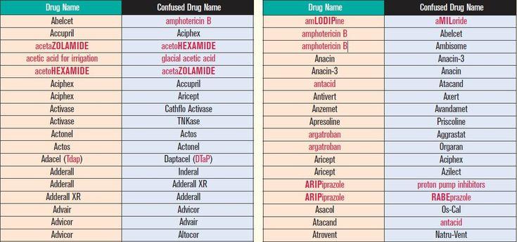 drug calculations for nurses practice questions pdf