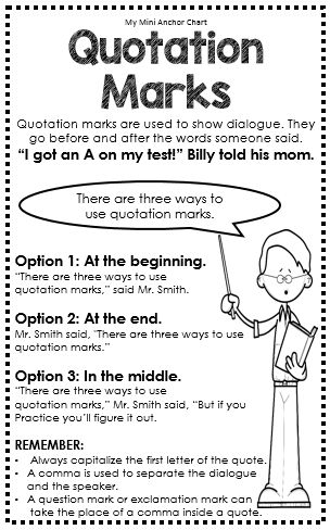 Quotation Marks Anchor Chart - Great for Interactive Writing Journal - Grammar Rules Mini Anchor Charts