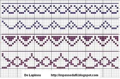 The impasse Wire | Grid Cross Stitch: Border (5) | series of free simple cross stitch borders