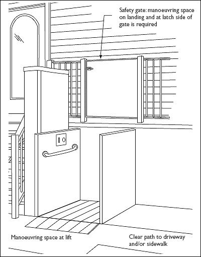 17 best images about barrier free living accessible for Wheelchair accessible house plans with elevator