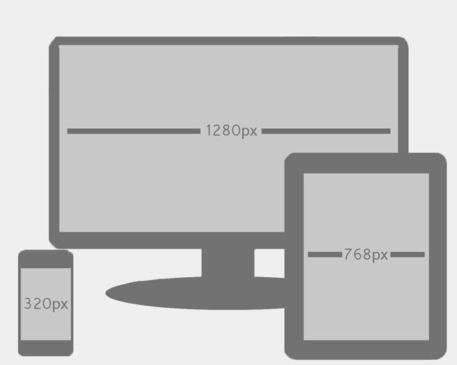 What Content Marketers Need to Know about Responsive Web Design