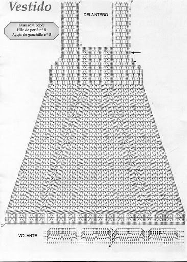 Girl crochet dress diagram diy enthusiasts wiring diagrams 220 best vestidos en ganchillo images on pinterest rh pinterest com crochet clothes diagram summer crochet ccuart Image collections
