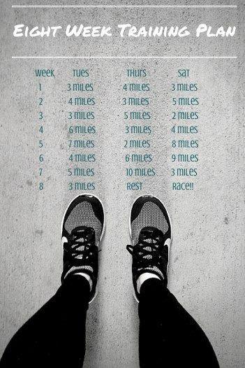 8 Week, 10 Mile Run training plan