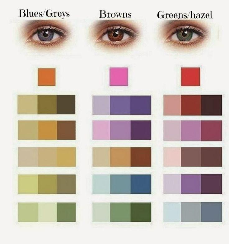Buy It, Try It, Blog It: Eye Shape Matters