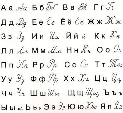 Google Image Result for http://russianreport.files.wordpress.com/2008/04/cyrillic-alphabet-chart1.jpg