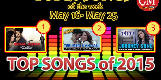 Bollywood Top Songs for this week May16- May 22. View the list: http://s.cine27.com/TopSongs_week21 #CineMagazineDigital #JeenaJeena #TeriMeriKahani #JourneySong #Badlapur #GabbarIsBack #PIKU #Songs