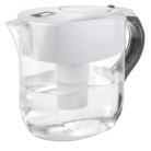 brita pitcher