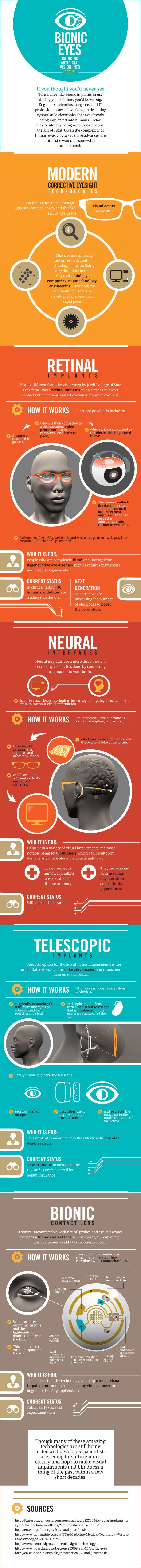Colour therapy for eyesight - Bionic Eyes