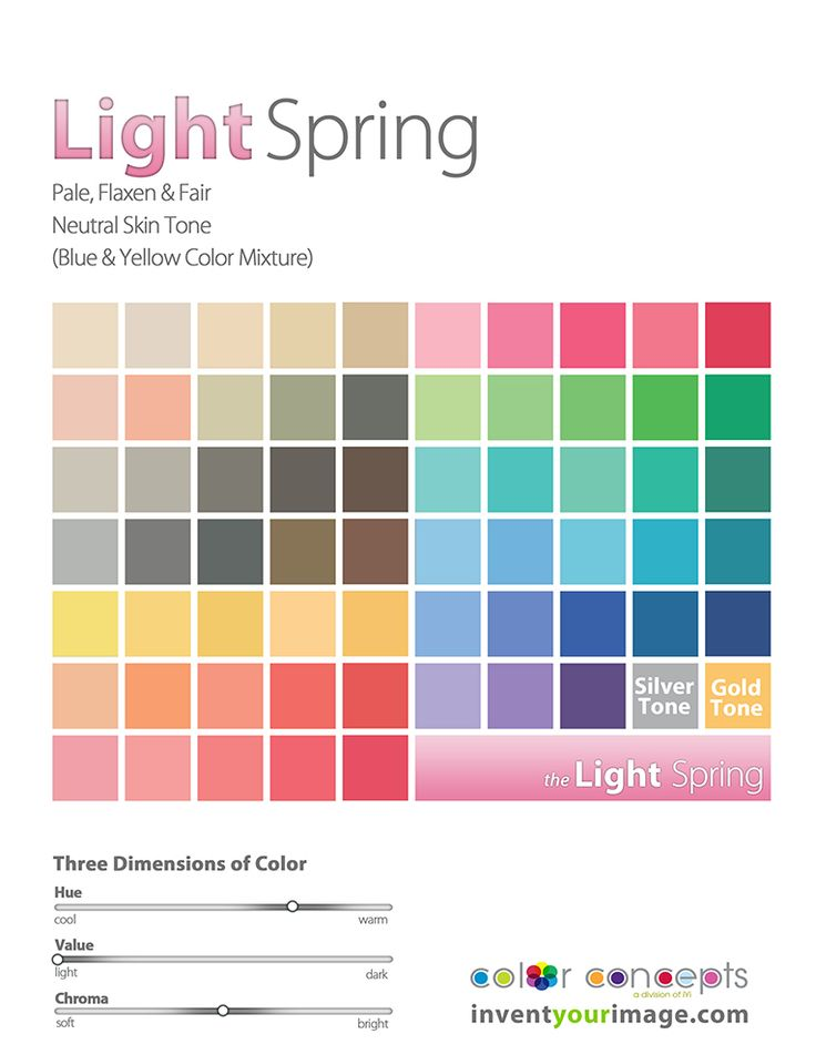 best 25 light spring palette ideas on pinterest what is spring season personality colors and. Black Bedroom Furniture Sets. Home Design Ideas