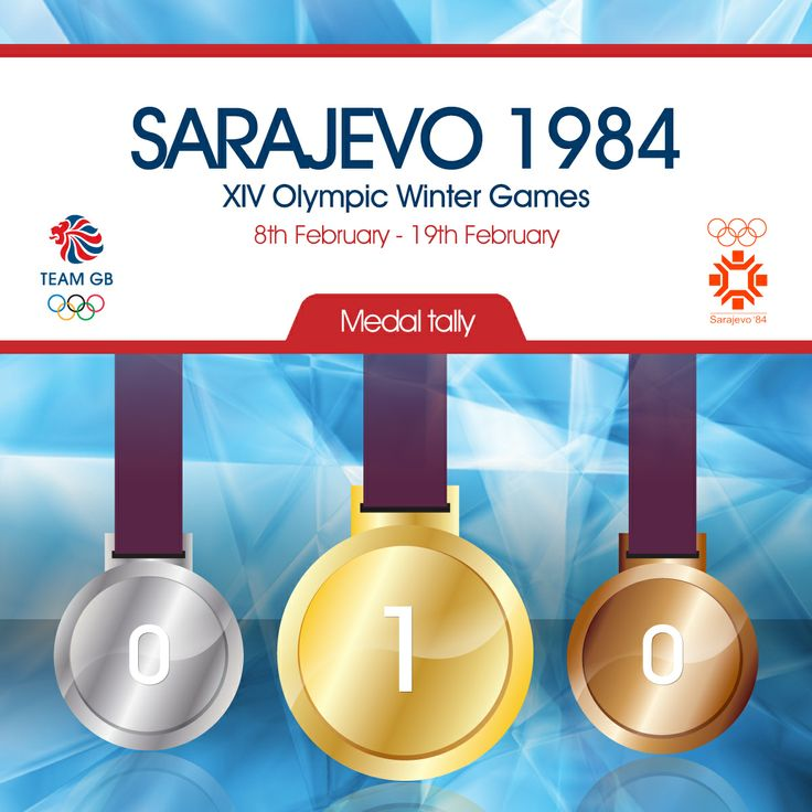 Team GB's complete medal count from the 1984 Sarajevo winter Olympics