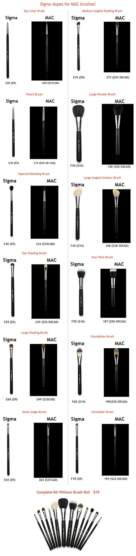 #SIGMA BRUSHES :: Dupe List for Mac Brushes :: I need the E60, E40, E55, E70 & the E65 angle brush for brow powder...E30 might be helpful (I also need the E35 white blending brush...like MAC's 222, the E45 black tapered brush & F35 face brush for under eye powder) | #sigma #sigmabrushes #anitabonitat