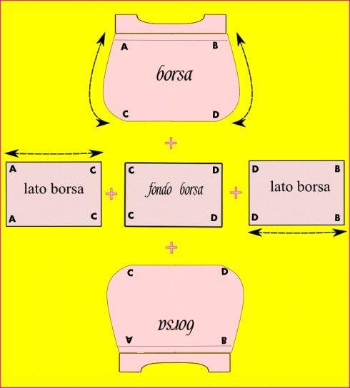 Borsa a mano - Un cartamodello per realizzare una borsa a mano