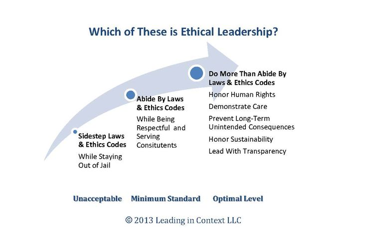 leadership ethic Your leadership ethics and values should be visible because you live them in your actions every single day a lack of trust is a problem in many workplaces if leaders never identified their values in these workplaces, the mistrust is understandable.
