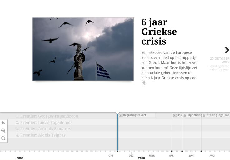 Timeline on 6 years of Greek crisis