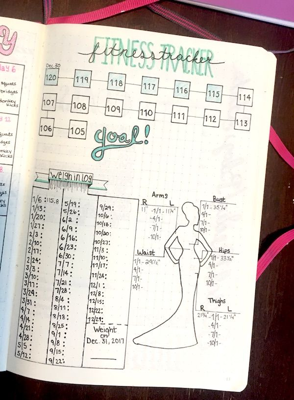 Massive List Of Bullet Journal Collection Ideas