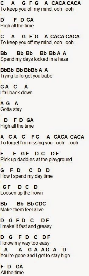 Flute Sheet Music: Habits (Stay High) 2