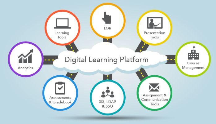 https://www.prlog.org/12699703-digital-learning-is-the-future-of-education.html