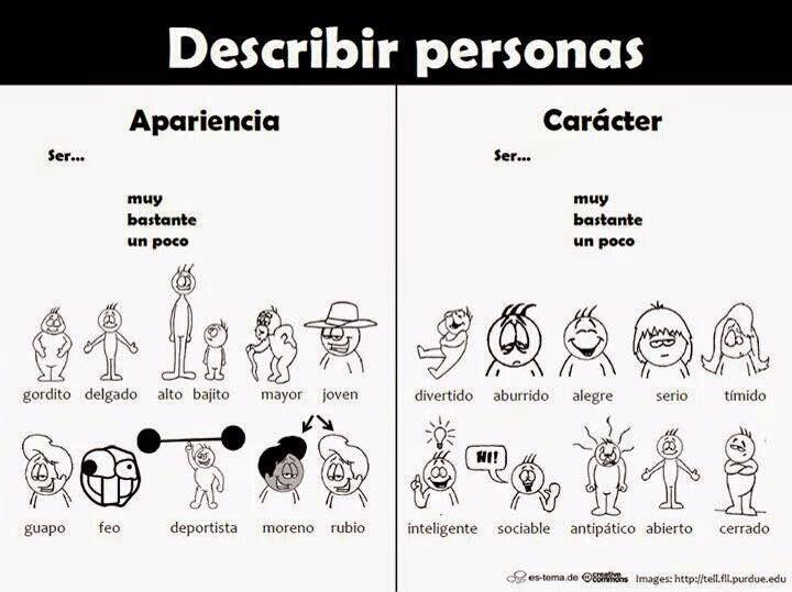 Vocabulario: adjetivos para describir personas en español. Spanish vocabulary: adjectives to describe people in Spanish. ELE.