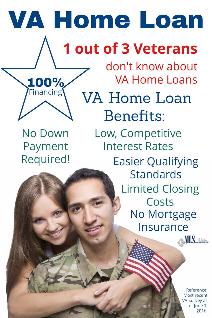 Loan For Bad Credit >> Home Loan No Down Payment Home Loans Bad Credit