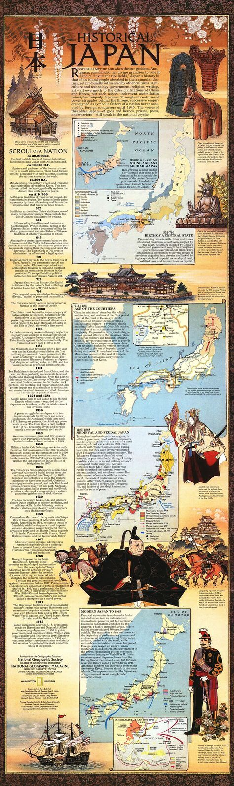 Historical Timeline of Japan 1984 Infographic. Topic: history, medieval, samurai, geographic, empire, Japanese.