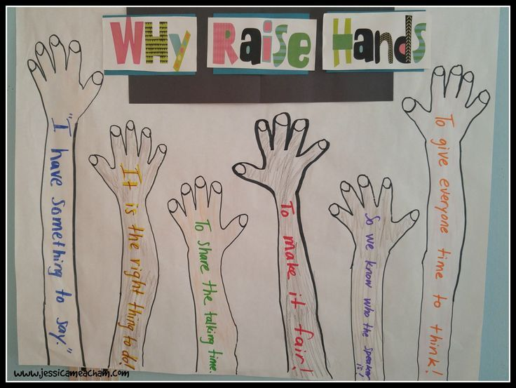 Why Raise Hands anchor chart. We trace student hands and ... Raising Anchors