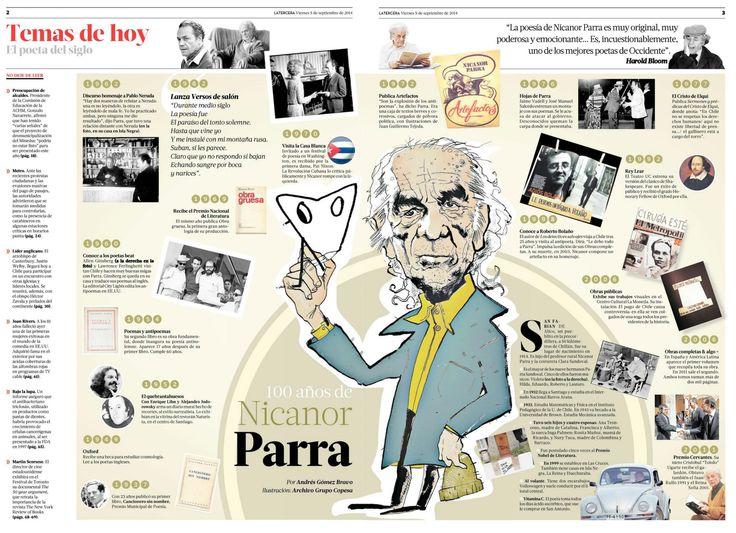 05.09.14: 100 años de Nicanor Parra | País | La Tercera Edición Impresa