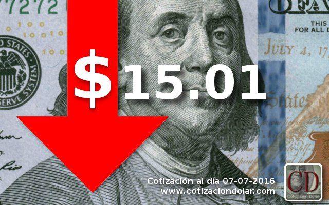 La divisa norteamericana no para de bajar y cotiza en promedio a $ 15.01 para la venta en casa de cambio y bancos de la ciudad. En lo que va de la jornada ya bajó 10 centavos respecto al cierre anteriory ya son 33 los centavos que ha ido perdiendo desde el comienzo de esta…