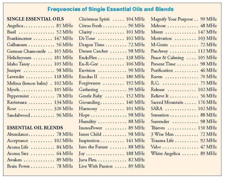 Essential Oils Frequency Chart Eo Info Pinterest