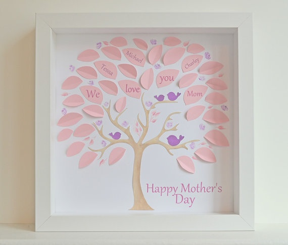 Would be beautiful for grandparents, with each little bird representing a grandchild.  Would fingerprints work as leaves?