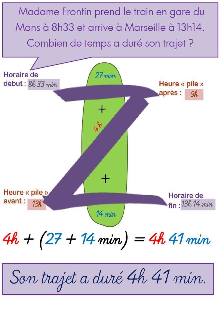Il y a 3 ans, j'avais trouvé sur Pinterest un schéma intéressant pour calculer les durées. Il s'agissait de tracer un N à l'envers et de faire les calculs intermédiaires. J'avais testé cette méthod...
