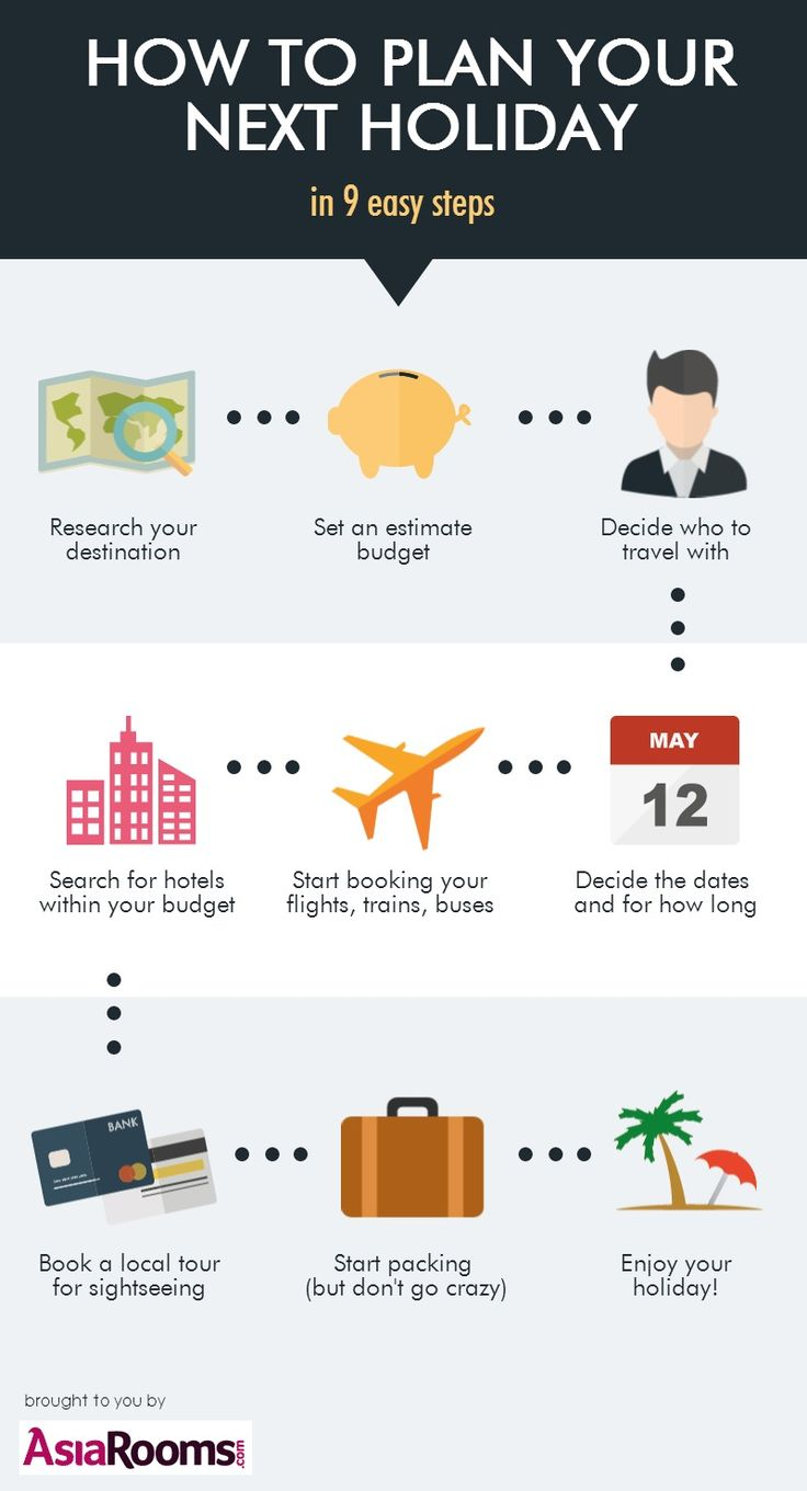 How to plan a vacation