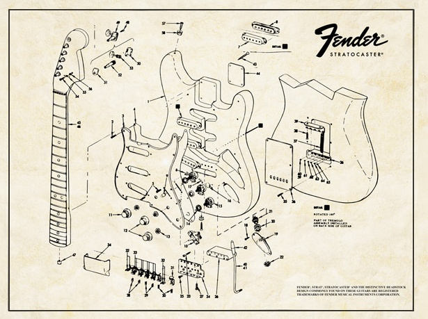 Fender's passion of details