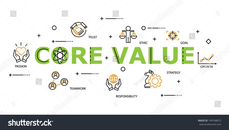 Modern Flat thin line Icon Set or Web Header in Concept of Business Core Values.Editable Stroke.