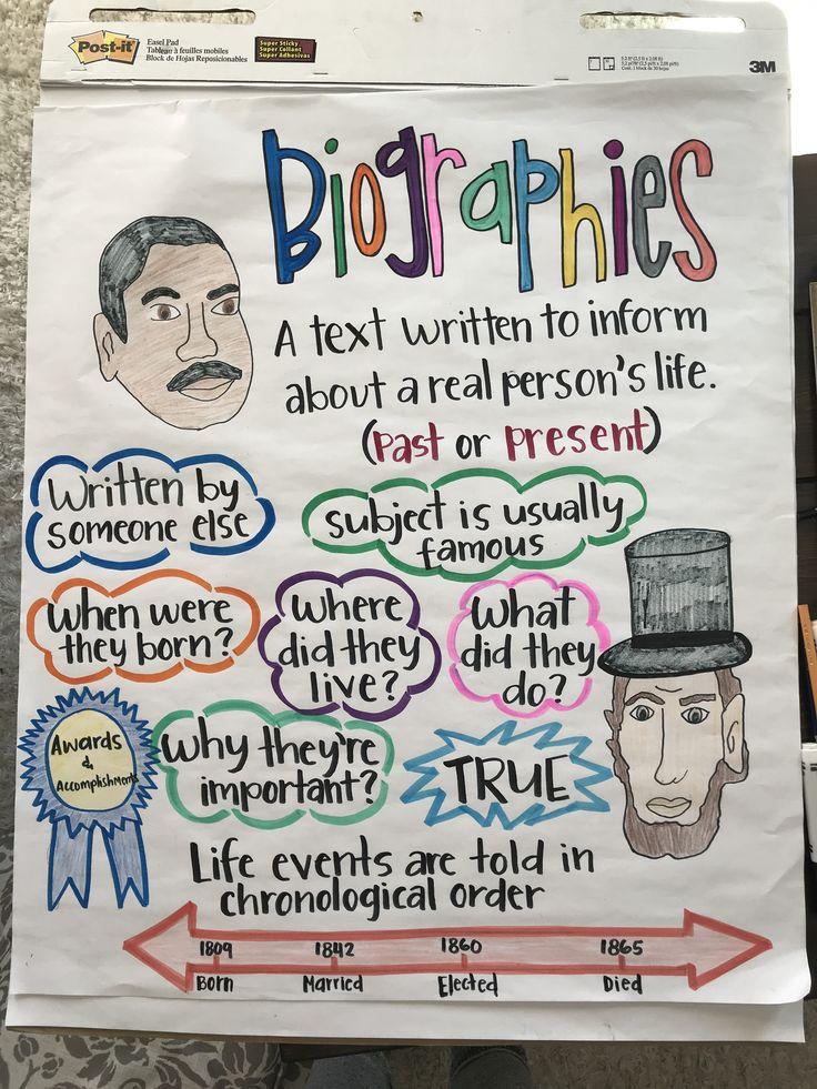 Biography anchor chart #teacherlife