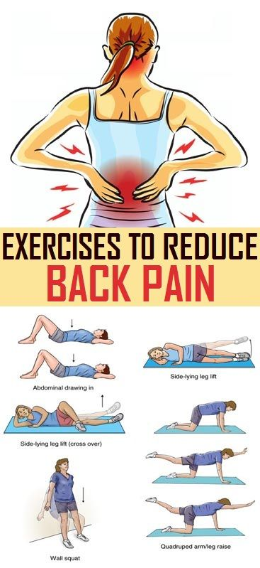 Simple Exercises to Reduce Back Pain..