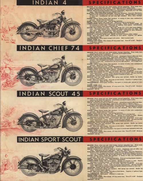 4260 Best Indian Motorcycles Images On Pinterest