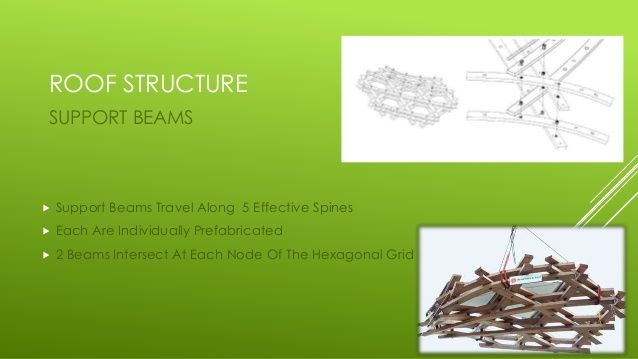 ROOF STRUCTURE  SUPPORT BEAMS   Support Beams Travel Along 5 Effective Spines   Each Are Individually Prefabricated   2...