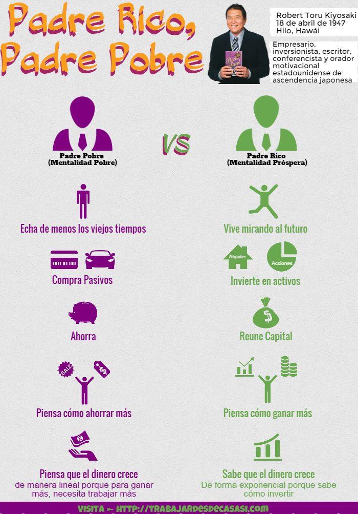 Padre rico padre pobre infografia. Si quieres saber mucho más sobre marketing…