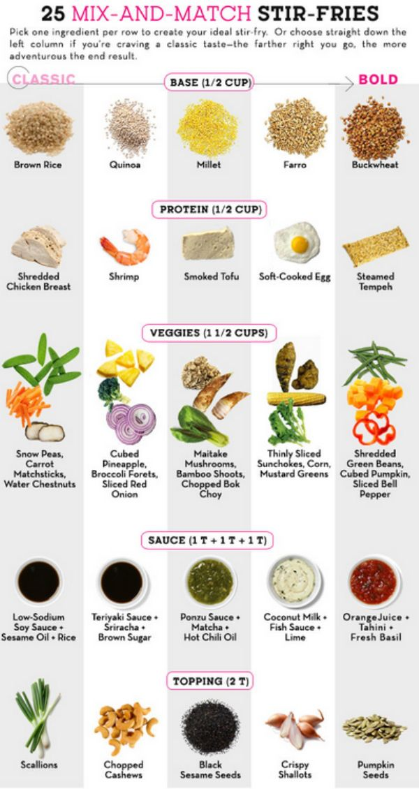 Mix and match stir-fry recipe combos! Get more like this at theberry.com or through the link in the image #recipes #theberry #stirfry