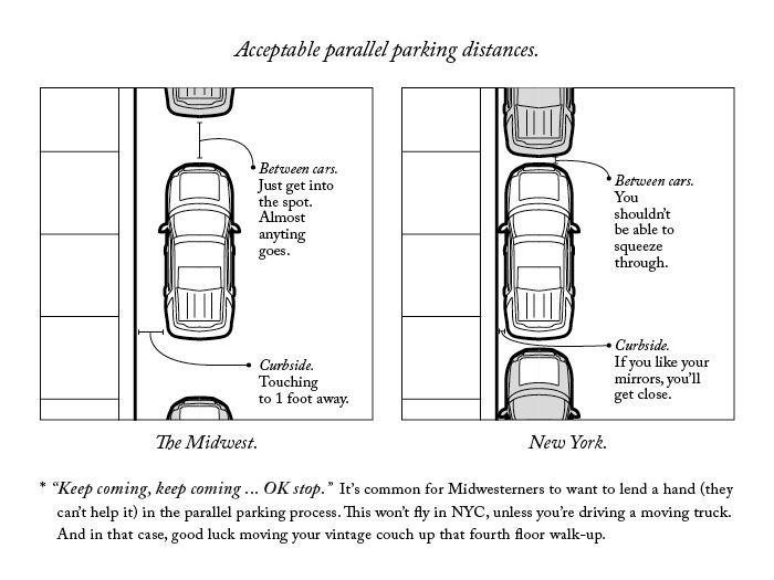 best 25  parallel parking ideas on pinterest
