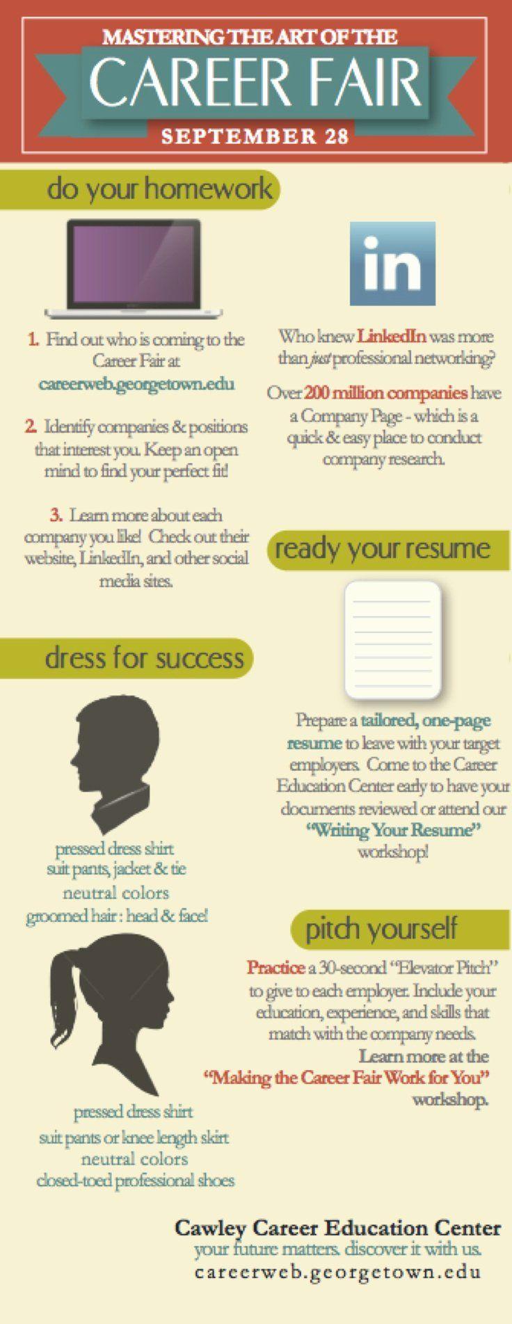 Resume Example For Job Fair
