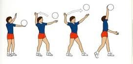 Afbeeldingsresultaat voor volleybal opslag