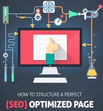 Today we are going to look at on page SEO check-list every website should be taking advantage of; this includes new blogs as well.