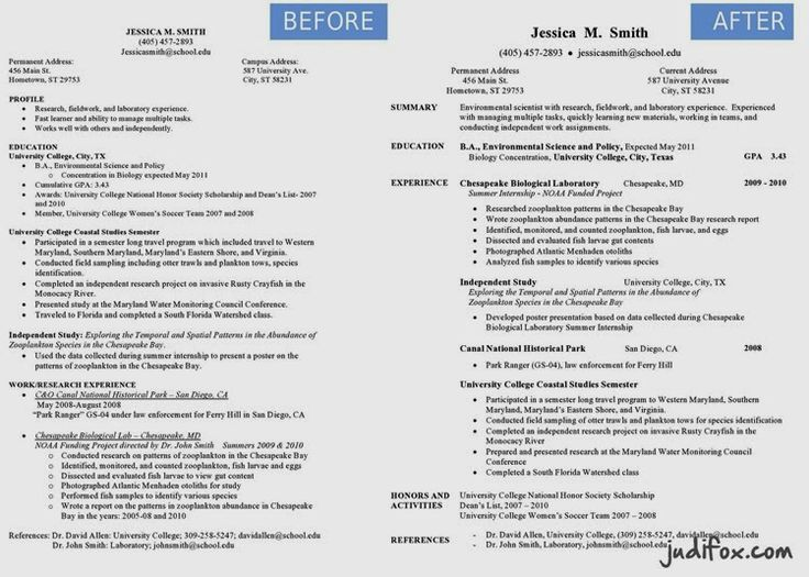 Before and After Resume Remodel.  Tips and visual inspiration for editing your resume.
