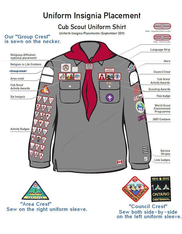Badge placement on boy scout uniform