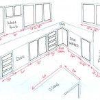Standard Kitchen Sink Sizes Plan Standard Kitchen Sink Size Regarding Small Kitchen Sink Cabinet Prepare