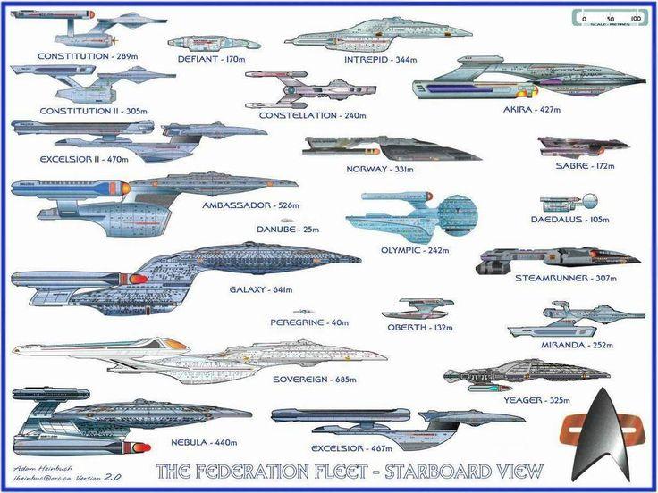 pin federation starfleet class - photo #16