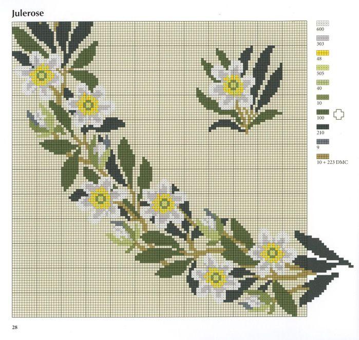 στρογγυλά σχέδια με λουλούδια σταυροβελονιά για τραπεζομάντηλα και καρέ                               Τετράγωνο μοτίφ για ασορτί πετσετά...